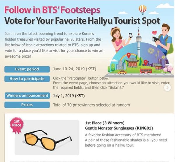 Favorite Hallyu Tourist Spot