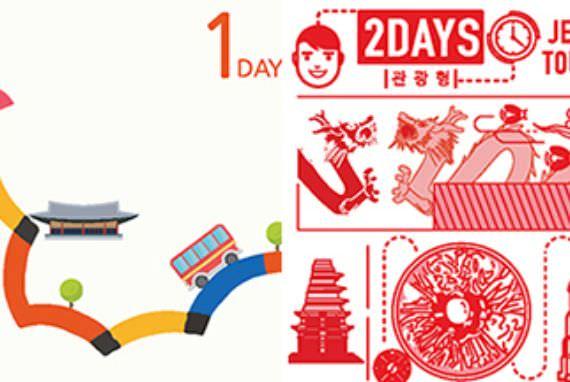 Tiket Terusan Jeonbuk Tour, Barang yang Harus Dimiliki untuk Tur Jeollabuk-do