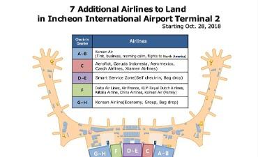 7 Tambahan Maskapai yang Akan Mendarat di Terminal 2 Bandara Internasional Incheon